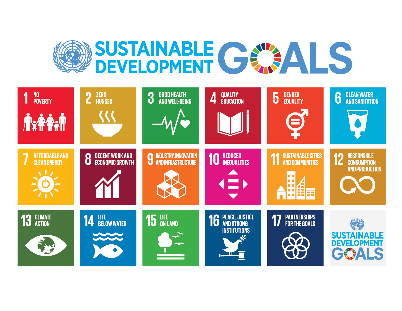 http://files.b-token.be/files/568/original/E_2018_SDG_Poster_with_UN_emblem.png?1540193586